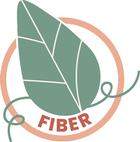 Source of Fiber